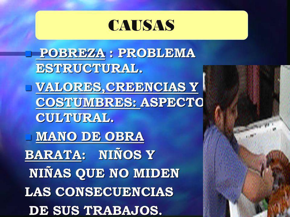 POBREZA : PROBLEMA ESTRUCTURAL. POBREZA : PROBLEMA ESTRUCTURAL. n VALORES,CREENCIAS Y COSTUMBRES: ASPECTO CULTURAL. n MANO DE OBRA BARATA: NIÑOS Y NIÑ