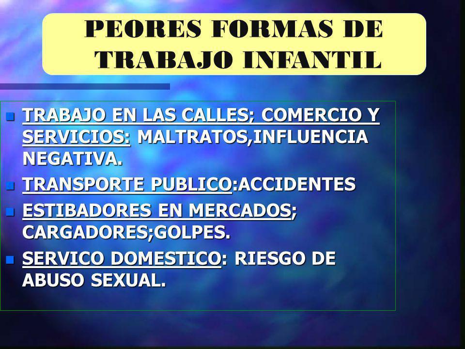 n TRABAJO EN LAS CALLES; COMERCIO Y SERVICIOS: MALTRATOS,INFLUENCIA NEGATIVA. n TRANSPORTE PUBLICO:ACCIDENTES n ESTIBADORES EN MERCADOS; CARGADORES;GO