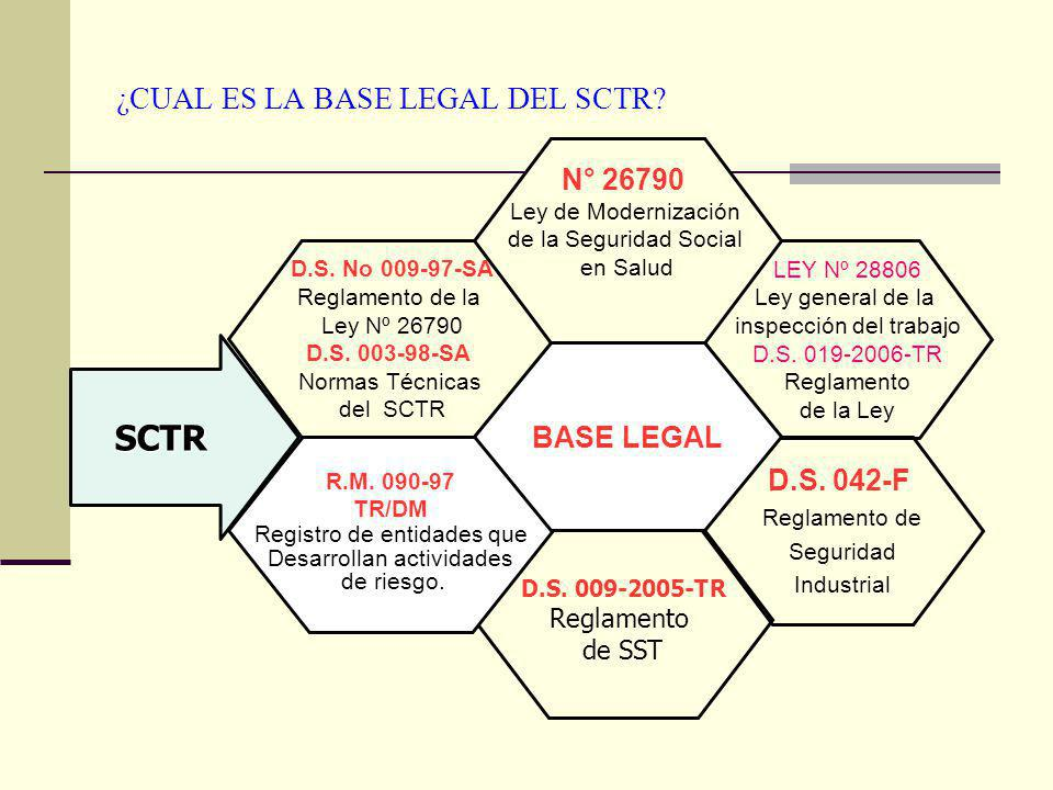 ¿CUAL ES LA BASE LEGAL DEL SCTR? D.S. 042-F Reglamento de Seguridad Industrial D.S. 009-2005-TR Reglamento de SST LEY Nº 28806 Ley general de la inspe