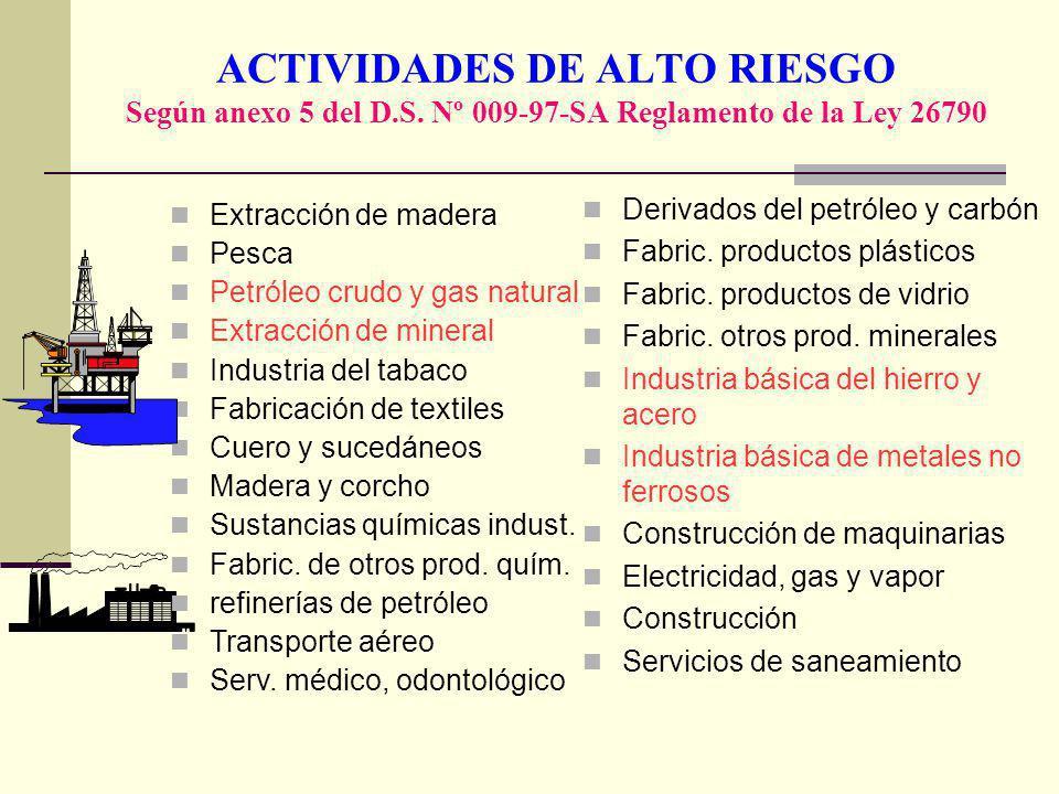 ACTIVIDADES DE ALTO RIESGO Según anexo 5 del D.S. Nº 009-97-SA Reglamento de la Ley 26790 Extracción de madera Pesca Petróleo crudo y gas natural Extr