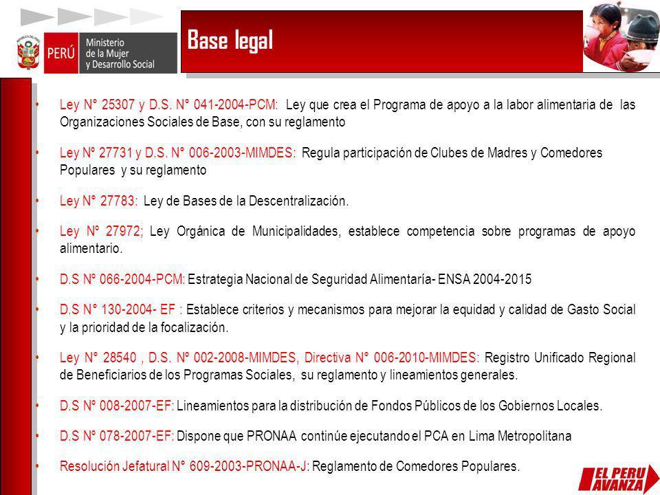 Ley N° 25307 y D.S. N° 041-2004-PCM: Ley que crea el Programa de apoyo a la labor alimentaria de las Organizaciones Sociales de Base, con su reglament