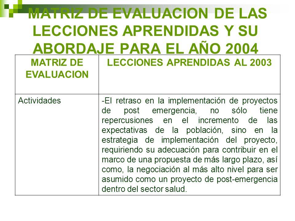 MATRIZ DE EVALUACION DE LAS LECCIONES APRENDIDAS Y SU ABORDAJE PARA EL AÑO 2004 MATRIZ DE EVALUACION LECCIONES APRENDIDAS AL 2003 Actividades - La negociación con el MINSA para declarar el proyecto como un proyecto de emergencia, facilita en gran medida los trámites administrativos establecidos para la aprobación de expedientes técnicos, la supervisión y la recepción de obras.