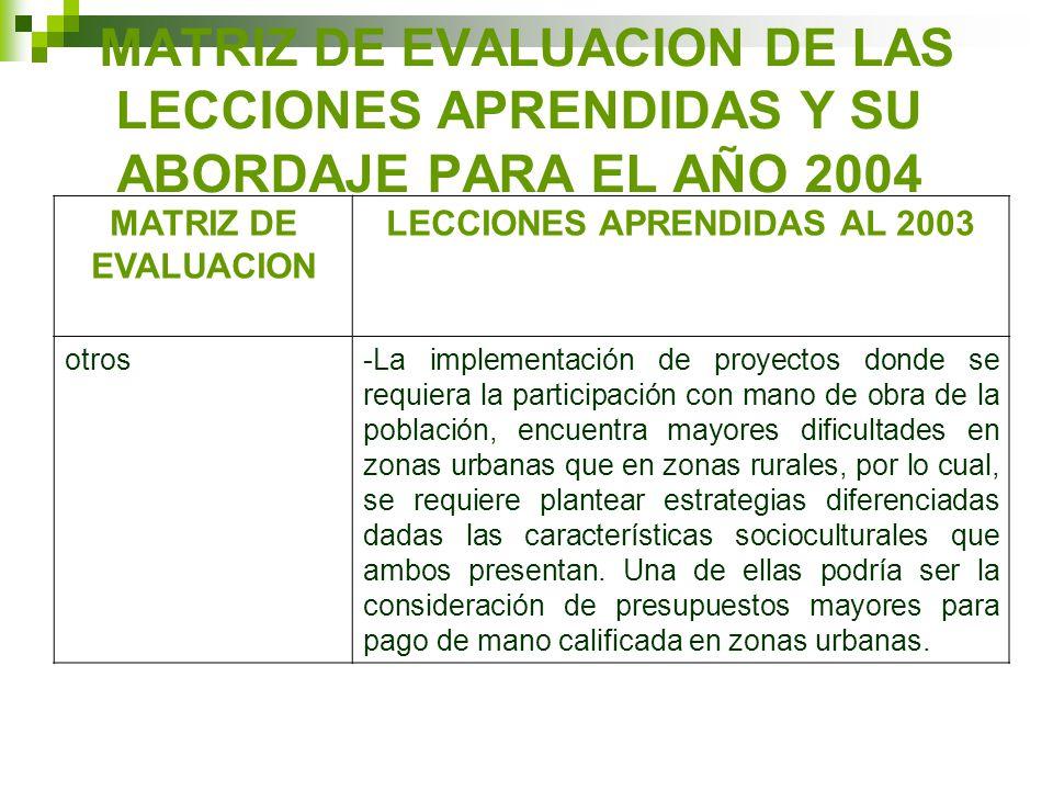 MATRIZ DE EVALUACION DE LAS LECCIONES APRENDIDAS Y SU ABORDAJE PARA EL AÑO 2004 MATRIZ DE EVALUACION LECCIONES APRENDIDAS AL 2003 otros-La implementac