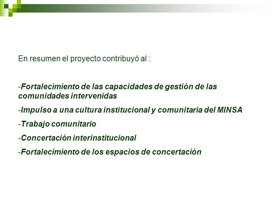 En resumen el proyecto contribuyó al : -Fortalecimiento de las capacidades de gestión de las comunidades intervenidas -Impulso a una cultura instituci