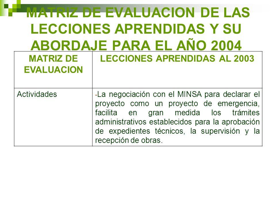 MATRIZ DE EVALUACION DE LAS LECCIONES APRENDIDAS Y SU ABORDAJE PARA EL AÑO 2004 MATRIZ DE EVALUACION LECCIONES APRENDIDAS AL 2003 Actividades - El diseño de proyectos de emergencia a partir de la información recabada por el MINSA, se facilitaría si se socializa con las DIRESAS(Dirección Regional de Salud) los requerimientos técnicos establecidos por el PRONIEM para la formulación de los expedientes técnicos.