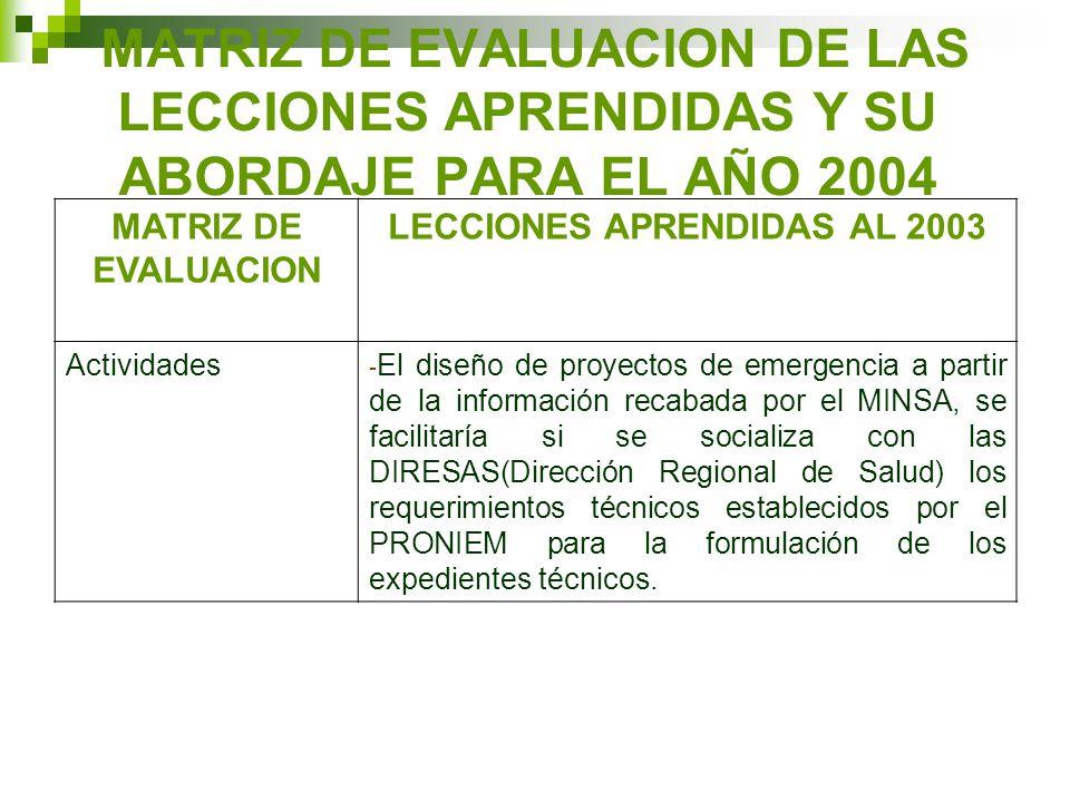 MATRIZ DE EVALUACION DE LAS LECCIONES APRENDIDAS Y SU ABORDAJE PARA EL AÑO 2004 MATRIZ DE EVALUACION LECCIONES APRENDIDAS AL 2003 Actividades - El dis