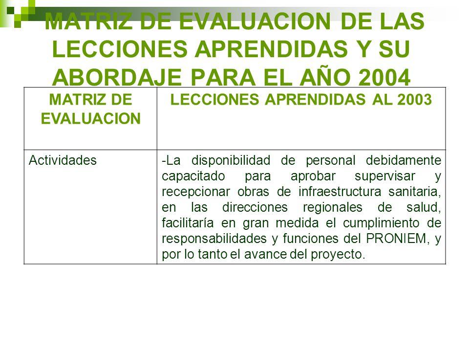 MATRIZ DE EVALUACION DE LAS LECCIONES APRENDIDAS Y SU ABORDAJE PARA EL AÑO 2004 MATRIZ DE EVALUACION LECCIONES APRENDIDAS AL 2003 Actividades-La dispo