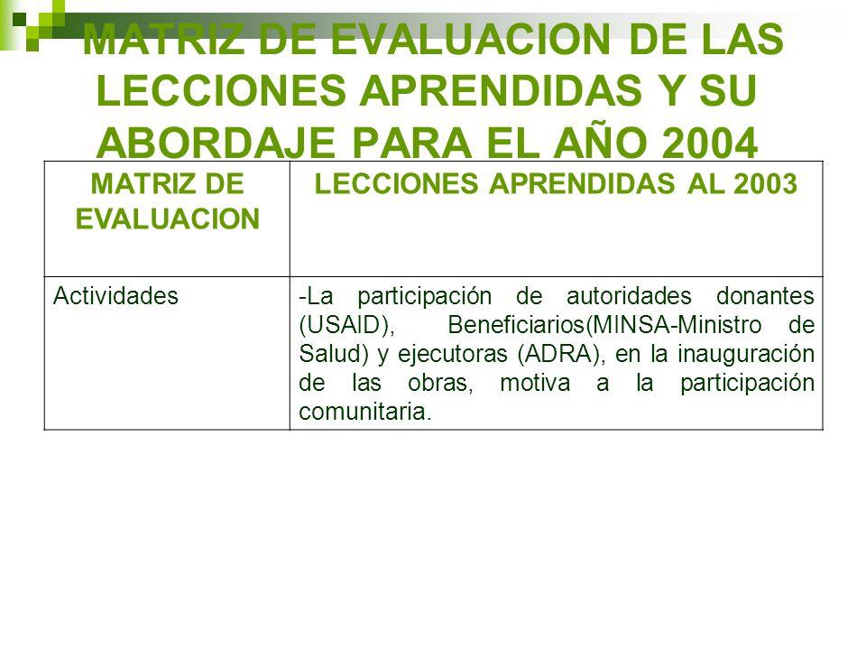MATRIZ DE EVALUACION DE LAS LECCIONES APRENDIDAS Y SU ABORDAJE PARA EL AÑO 2004 MATRIZ DE EVALUACION LECCIONES APRENDIDAS AL 2003 Actividades-La parti