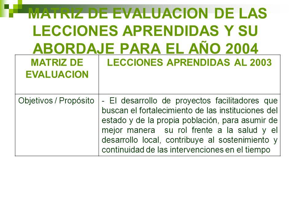 MATRIZ DE EVALUACION DE LAS LECCIONES APRENDIDAS Y SU ABORDAJE PARA EL AÑO 2004 MATRIZ DE EVALUACION LECCIONES APRENDIDAS AL 2003 Objetivos / Propósit