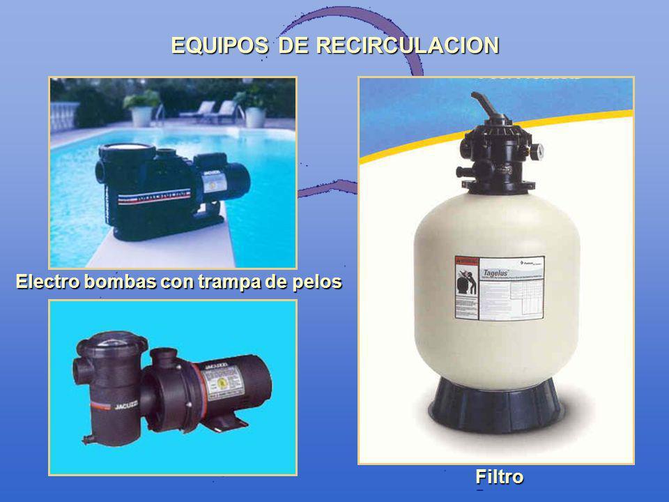 EQUIPOS DE RECIRCULACION Electro bombas con trampa de pelos Filtro