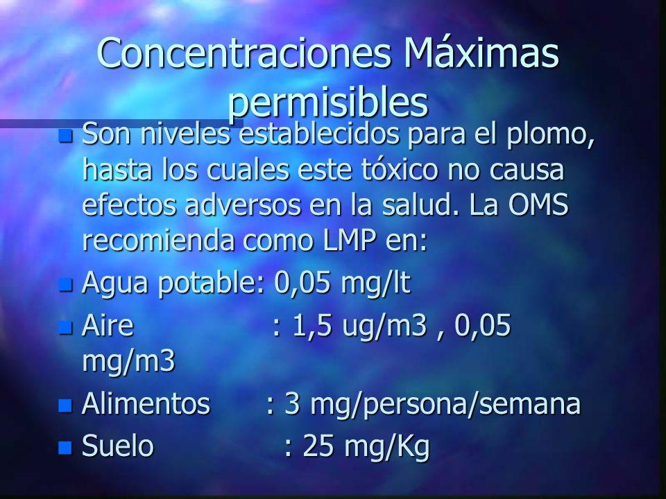 Concentraciones Máximas permisibles n Son niveles establecidos para el plomo, hasta los cuales este tóxico no causa efectos adversos en la salud. La O