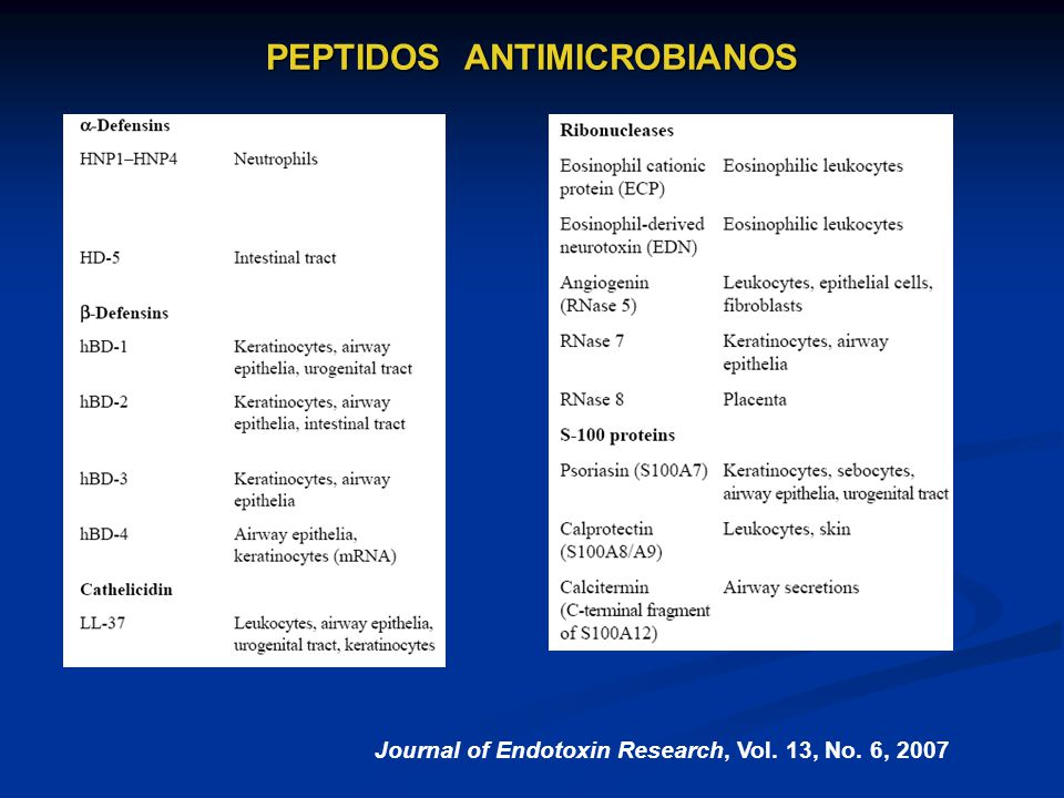 PEPTIDOS ANTIMICROBIANOS Journal of Endotoxin Research, Vol. 13, No. 6, 2007