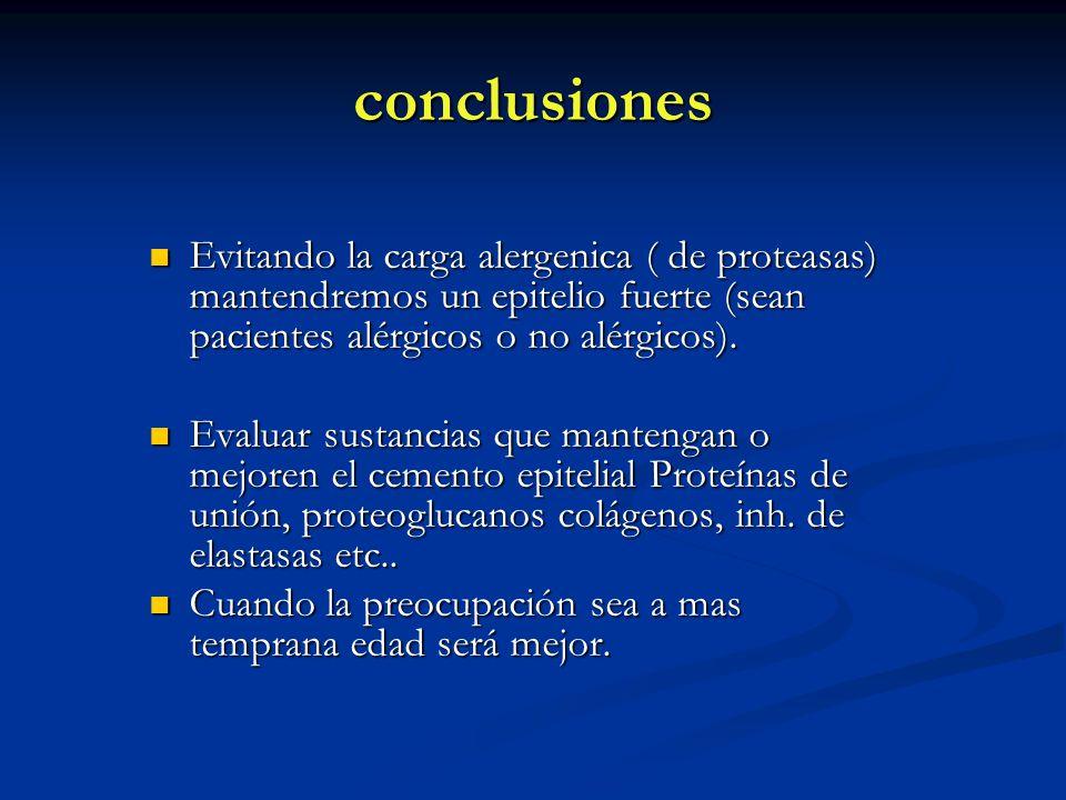 conclusiones Evitando la carga alergenica ( de proteasas) mantendremos un epitelio fuerte (sean pacientes alérgicos o no alérgicos). Evitando la carga