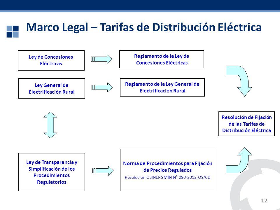 12 Marco Legal – Tarifas de Distribución Eléctrica Ley General de Electrificación Rural Ley de Transparencia y Simplificación de los Procedimientos Re