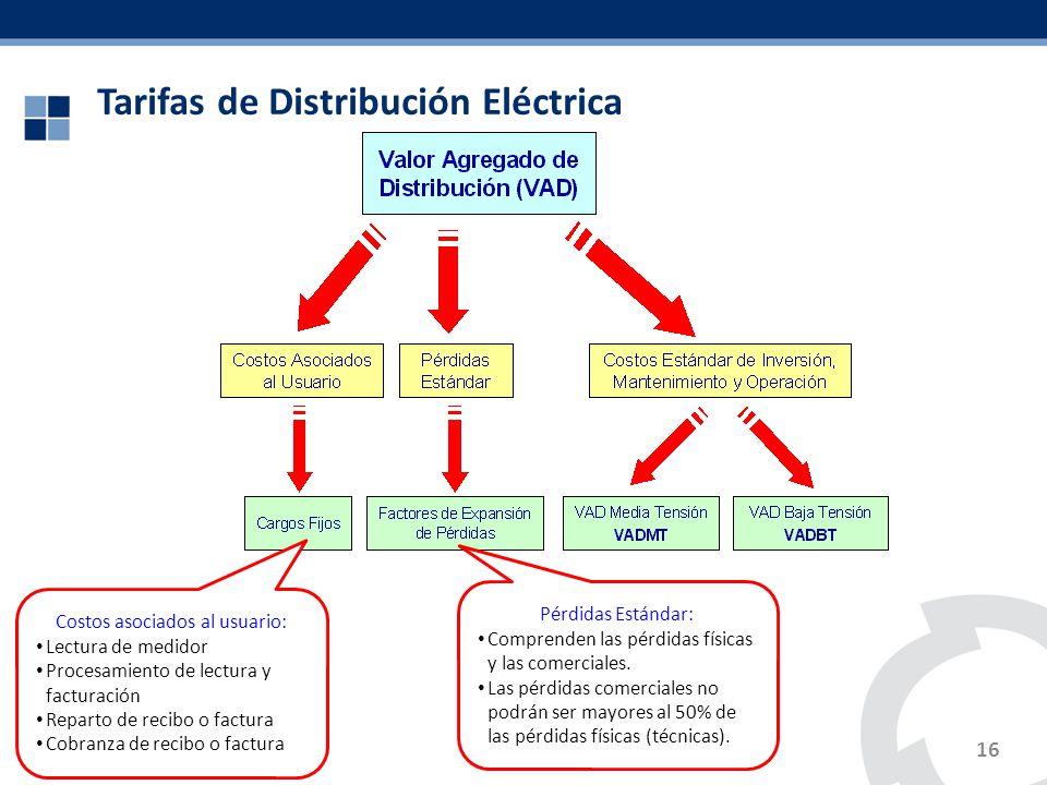 Tarifas de Distribución Eléctrica 16 Costos asociados al usuario: Lectura de medidor Procesamiento de lectura y facturación Reparto de recibo o factur
