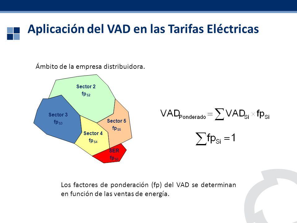 Aplicación del VAD en las Tarifas Eléctricas Sector 5 fp S5 Sector 2 fp S2 Sector 3 fp S3 Sector 4 fp S4 Sector 5 fp S5 SER fp S6 Los factores de pond
