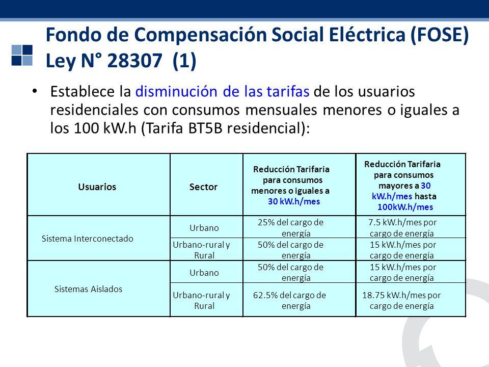 Establece la disminución de las tarifas de los usuarios residenciales con consumos mensuales menores o iguales a los 100 kW.h (Tarifa BT5B residencial