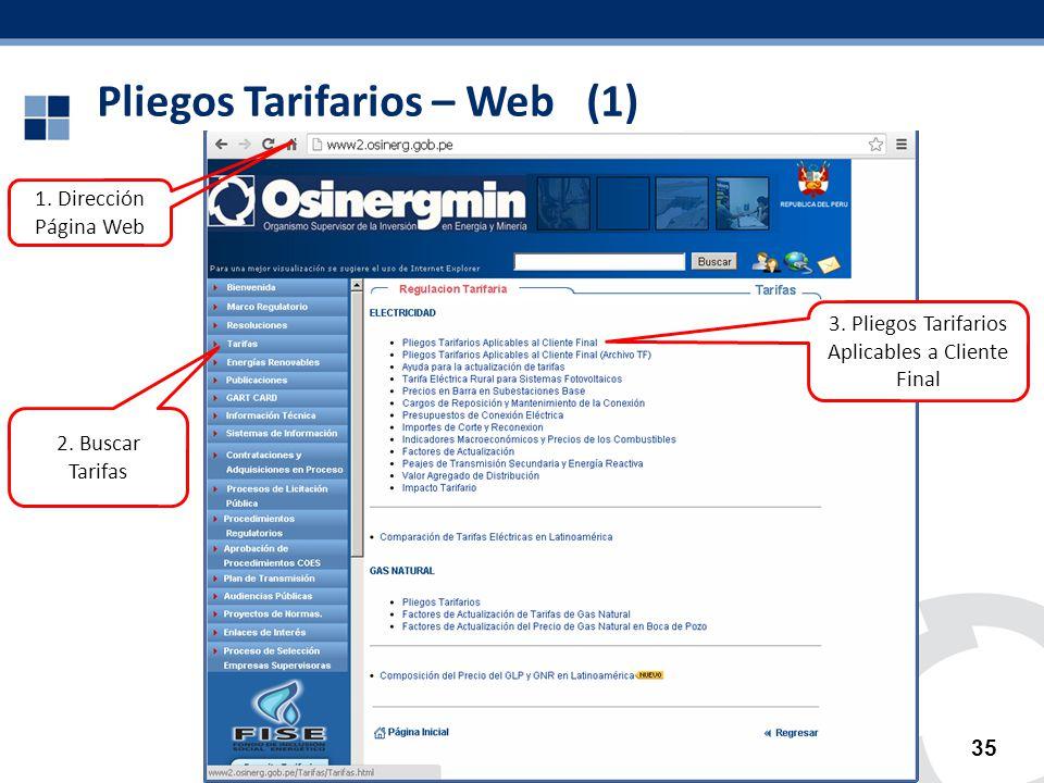 Pliegos Tarifarios – Web (1) 35 1. Dirección Página Web 2. Buscar Tarifas 3. Pliegos Tarifarios Aplicables a Cliente Final