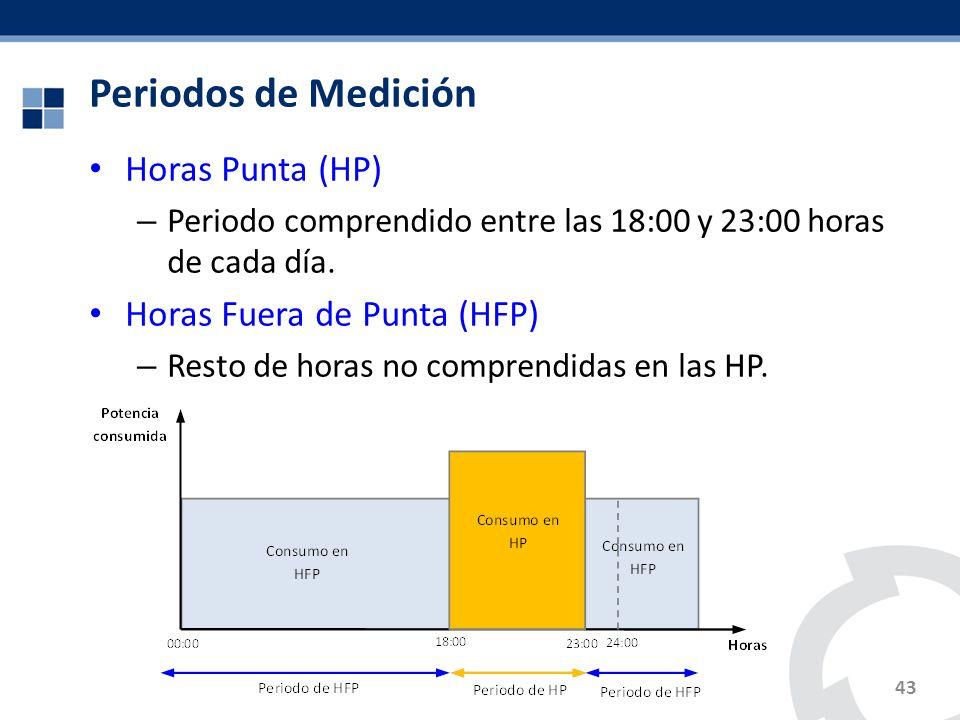 Periodos de Medición Horas Punta (HP) – Periodo comprendido entre las 18:00 y 23:00 horas de cada día. Horas Fuera de Punta (HFP) – Resto de horas no