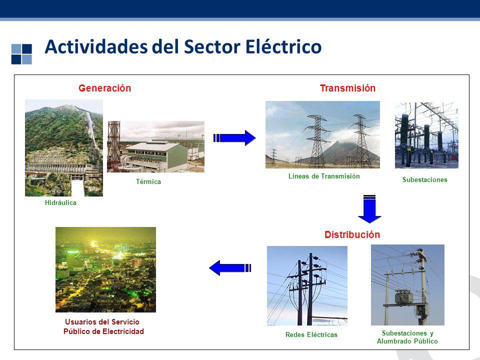 Actividades del Sector Eléctrico 5 Generación Hidráulica y Térmica Transmisión Líneas y Subestaciones Distribución Redes, Subestaciones y Alumbrado Pú