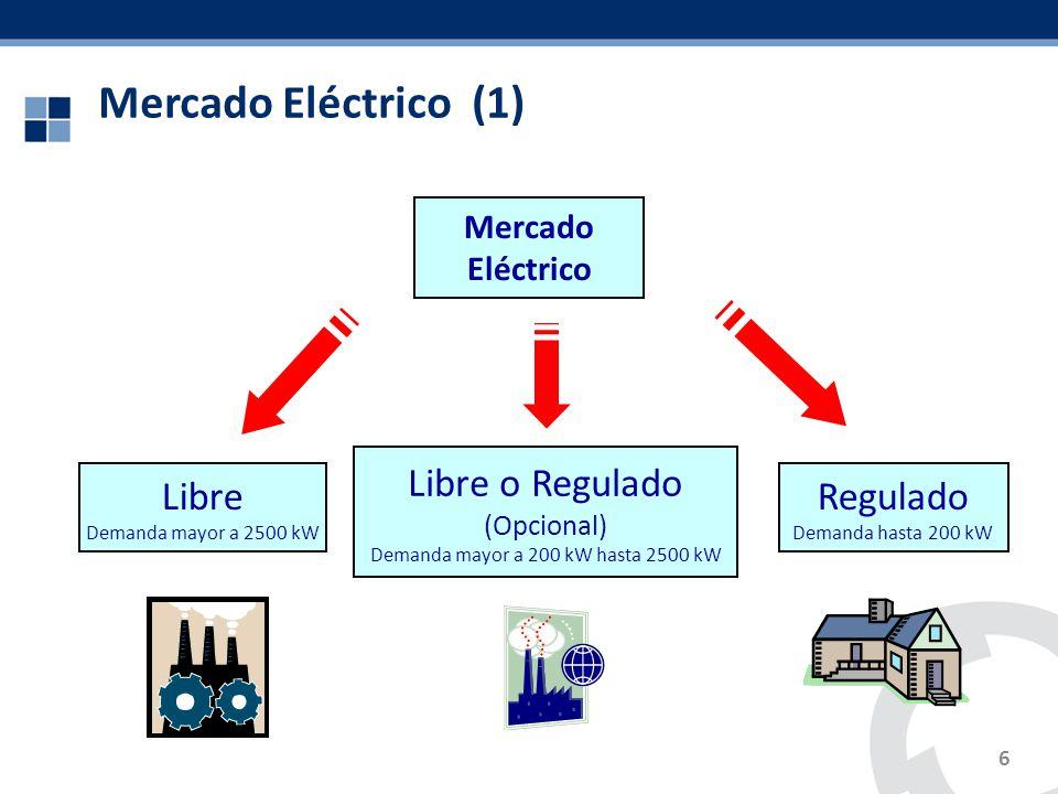 Libre Demanda mayor a 2500 kW Regulado Demanda hasta 200 kW Mercado Eléctrico Libre o Regulado (Opcional) Demanda mayor a 200 kW hasta 2500 kW Mercado
