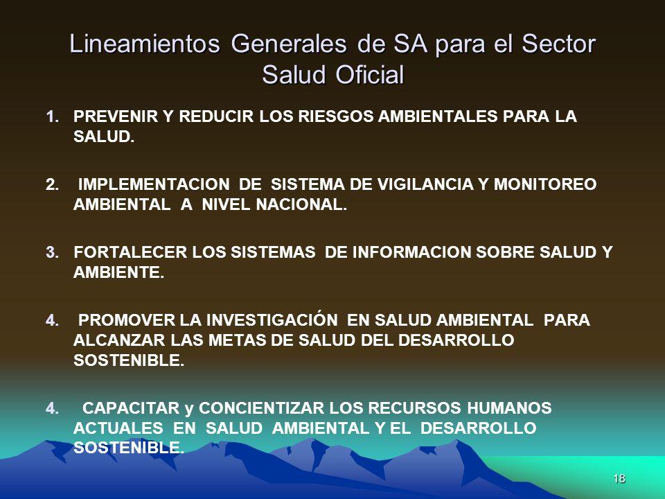 18 Lineamientos Generales de SA para el Sector Salud Oficial 1.PREVENIR Y REDUCIR LOS RIESGOS AMBIENTALES PARA LA SALUD. 2. IMPLEMENTACION DE SISTEMA