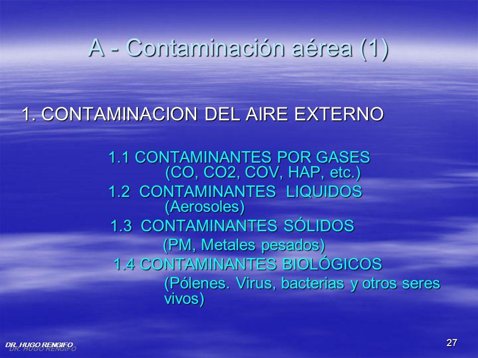 27 A - Contaminación aérea (1) 1. CONTAMINACION DEL AIRE EXTERNO 1.1 CONTAMINANTES POR GASES (CO, CO2, COV, HAP, etc.) 1.1 CONTAMINANTES POR GASES (CO