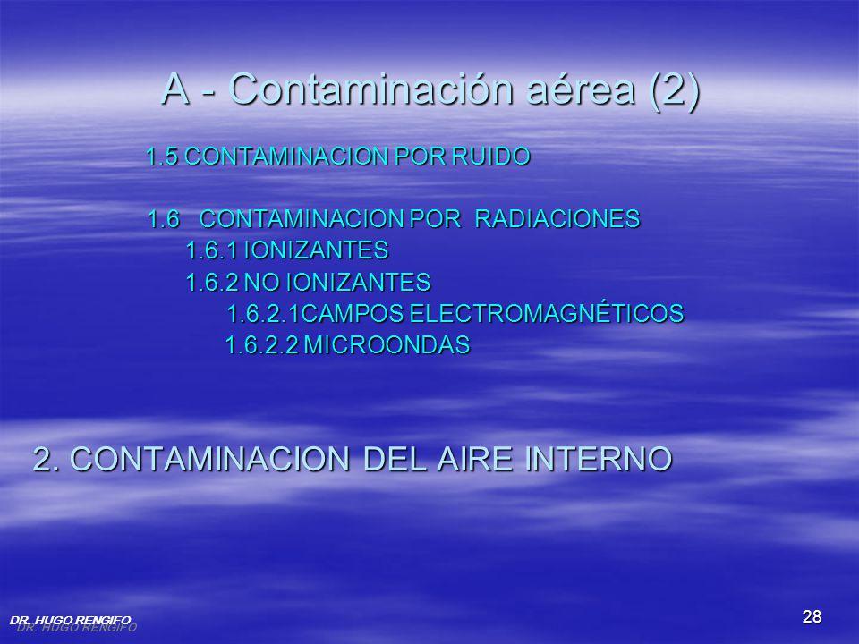 28 A - Contaminación aérea (2) 1.5 CONTAMINACION POR RUIDO 1.5 CONTAMINACION POR RUIDO 1.6 CONTAMINACION POR RADIACIONES 1.6 CONTAMINACION POR RADIACI