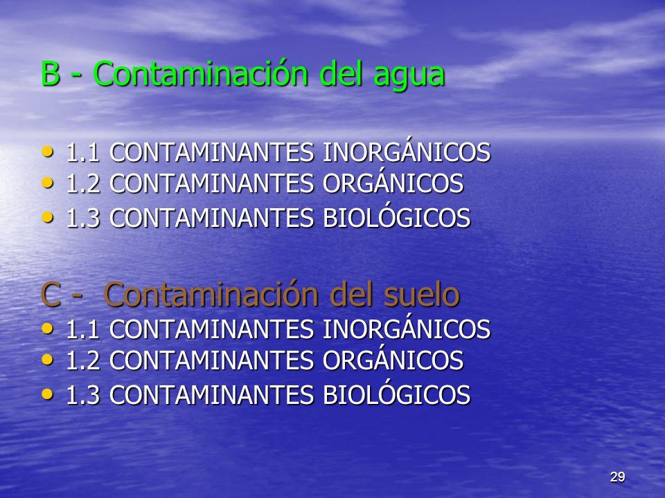 29 B - Contaminación del agua 1.1 CONTAMINANTES INORGÁNICOS 1.1 CONTAMINANTES INORGÁNICOS 1.2 CONTAMINANTES ORGÁNICOS 1.2 CONTAMINANTES ORGÁNICOS 1.3