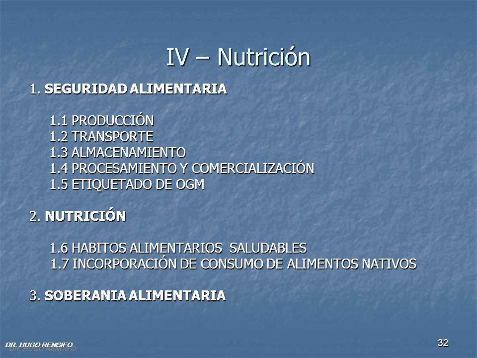 32 IV – Nutrición 1. SEGURIDAD ALIMENTARIA 1.1 PRODUCCIÓN 1.2 TRANSPORTE 1.3 ALMACENAMIENTO 1.3 ALMACENAMIENTO 1.4 PROCESAMIENTO Y COMERCIALIZACIÓN 1.