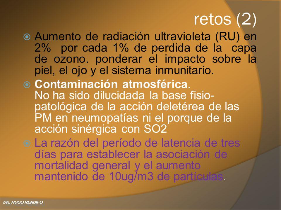 retos (2) Aumento de radiación ultravioleta (RU) en 2% por cada 1% de perdida de la capa de ozono. ponderar el impacto sobre la piel, el ojo y el sist