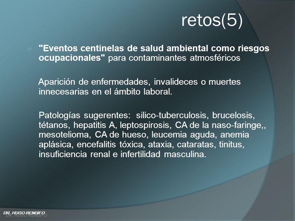 retos(5)