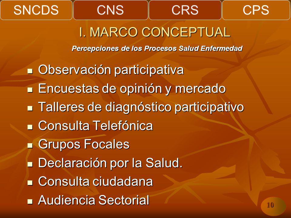 SNCDSCNSCRSCPS 10 I.