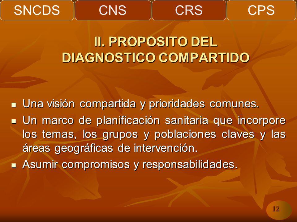 SNCDSCNSCRSCPS 12 Una visión compartida y prioridades comunes.