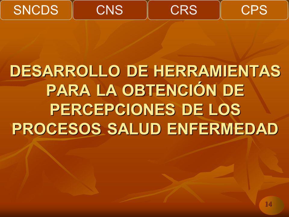 SNCDSCNSCRSCPS 14 DESARROLLO DE HERRAMIENTAS PARA LA OBTENCIÓN DE PERCEPCIONES DE LOS PROCESOS SALUD ENFERMEDAD