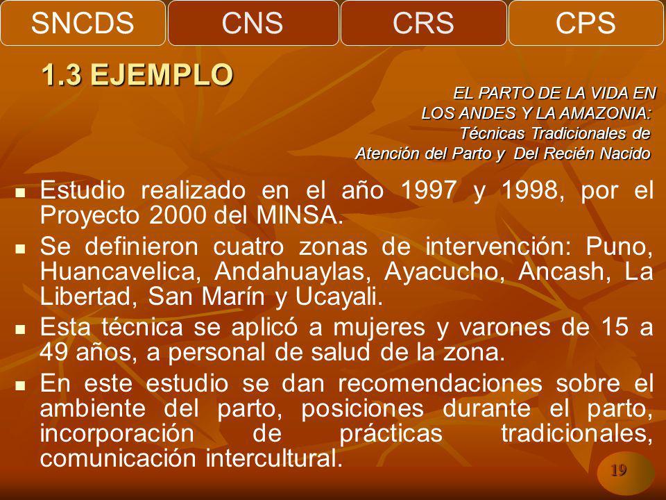 SNCDSCNSCRSCPS 19 Estudio realizado en el año 1997 y 1998, por el Proyecto 2000 del MINSA.