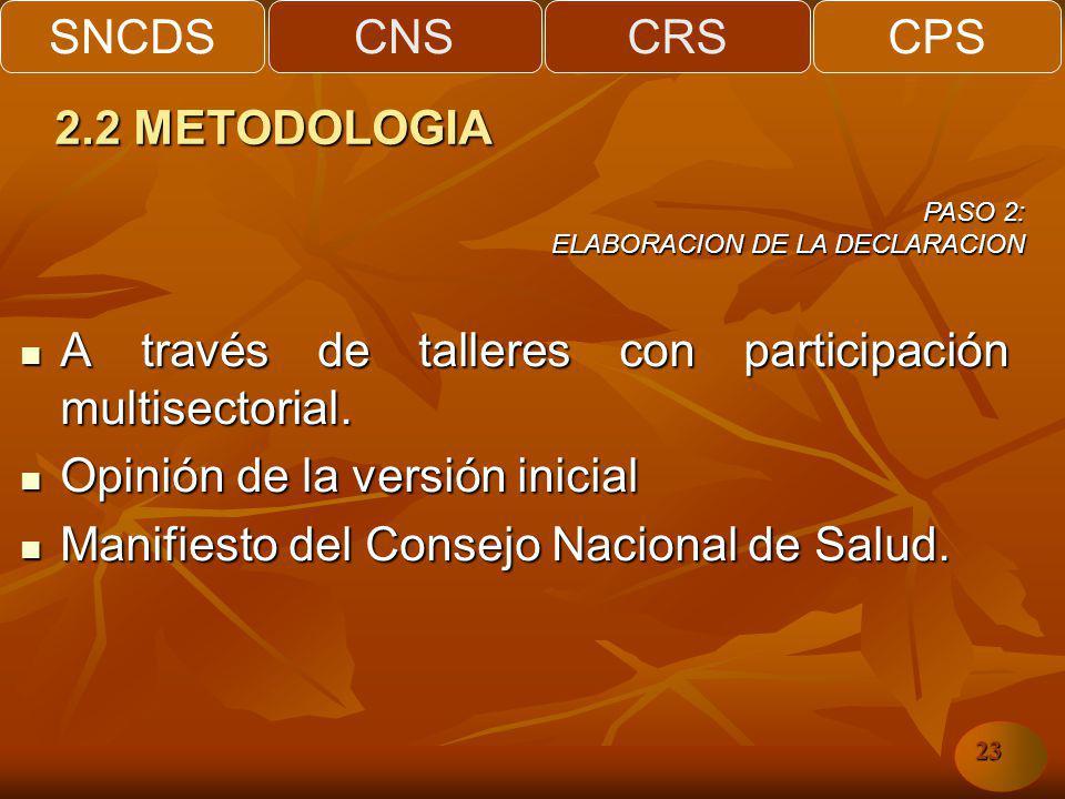 SNCDSCNSCRSCPS 23 A través de talleres con participación multisectorial.