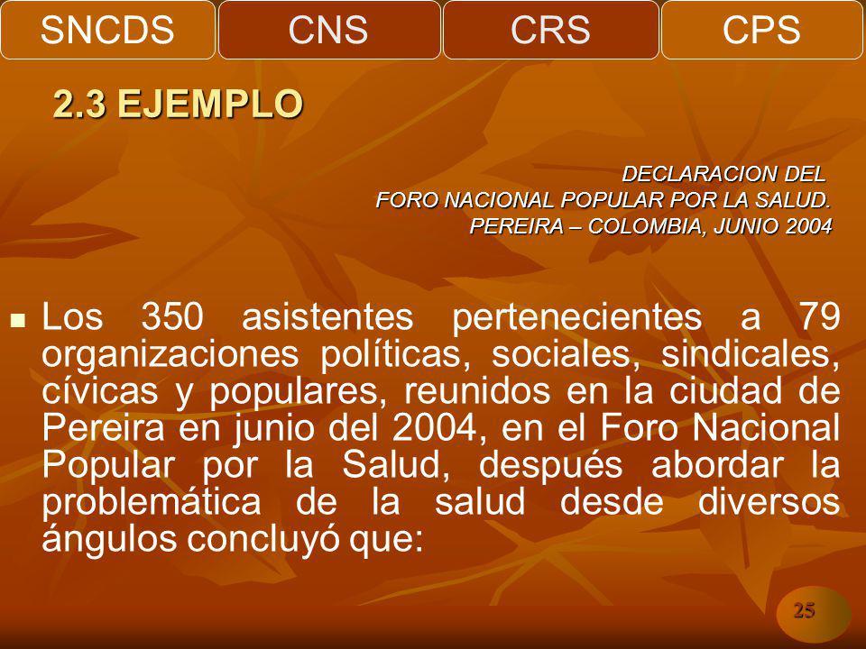 SNCDSCNSCRSCPS 25 Los 350 asistentes pertenecientes a 79 organizaciones políticas, sociales, sindicales, cívicas y populares, reunidos en la ciudad de Pereira en junio del 2004, en el Foro Nacional Popular por la Salud, después abordar la problemática de la salud desde diversos ángulos concluyó que: 2.3 EJEMPLO DECLARACION DEL FORO NACIONAL POPULAR POR LA SALUD.
