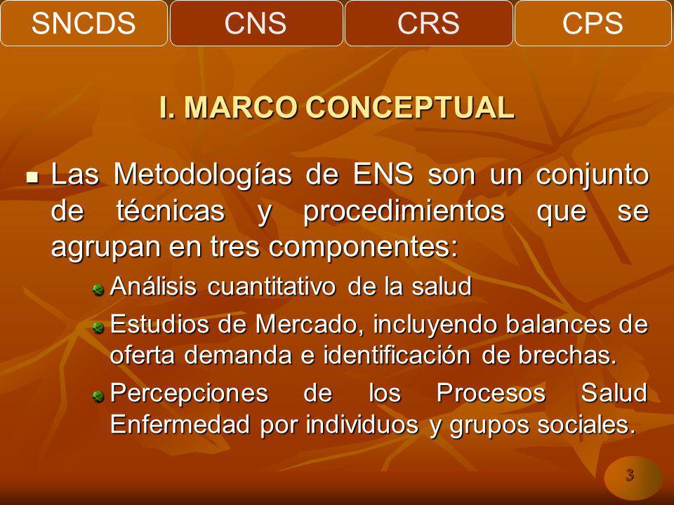 SNCDSCNSCRSCPS 4 EVALUACION DE NECESIDADES DE SALUD REALIDAD CUANTITATIVA REALIDAD CUALITATIVA LOCAL REGIONAL NACIONAL ¿Cómo saber que nos pasa en salud?