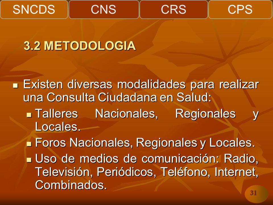 SNCDSCNSCRSCPS 31 Existen diversas modalidades para realizar una Consulta Ciudadana en Salud: Existen diversas modalidades para realizar una Consulta Ciudadana en Salud: Talleres Nacionales, Regionales y Locales.