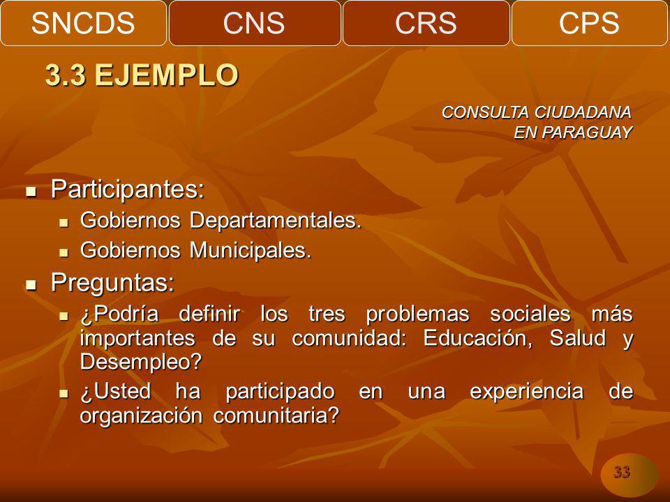 SNCDSCNSCRSCPS 33 Participantes: Participantes: Gobiernos Departamentales.
