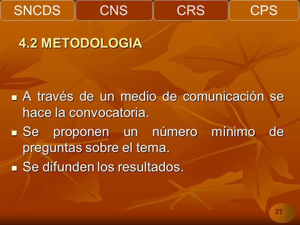SNCDSCNSCRSCPS 37 A través de un medio de comunicación se hace la convocatoria.