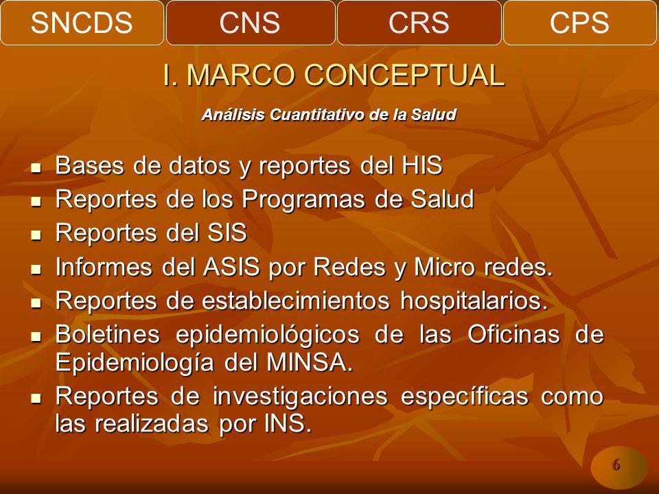 SNCDSCNSCRSCPS 17 Seleccionar grupo de personas con una característica determinada (Muestra estructurada).