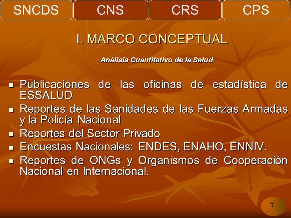 SNCDSCNSCRSCPS 18 Elaboración de plan de trabajo, estableciendo cronograma de actividades.