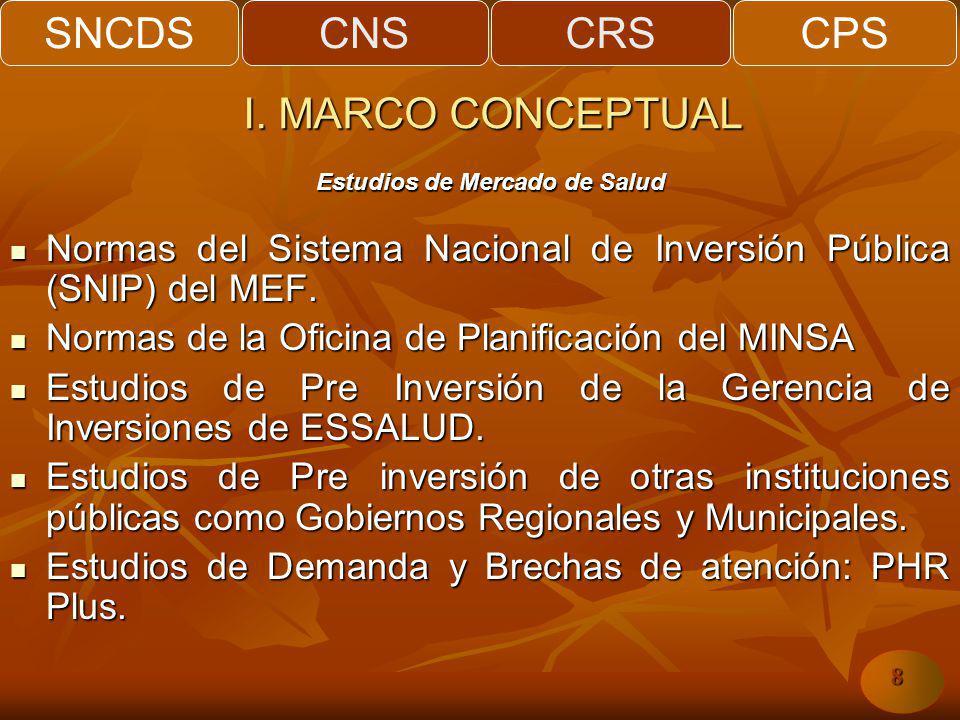 SNCDSCNSCRSCPS 8 I. MARCO CONCEPTUAL Normas del Sistema Nacional de Inversión Pública (SNIP) del MEF. Normas del Sistema Nacional de Inversión Pública