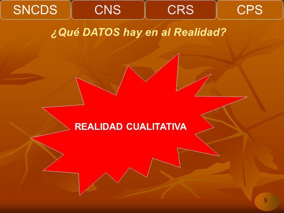 SNCDSCNSCRSCPS 9 ¿Qué DATOS hay en al Realidad? REALIDAD CUALITATIVA