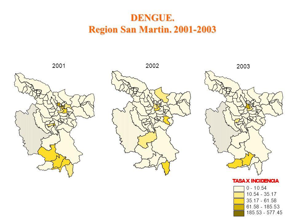 DENGUE. Region San Martin. 2001-2003 TASA X INCIDENCIA 0 - 10.54 10.54 - 35.17 35.17 - 61.58 61.58 - 185.53 185.53 - 577.45 2002 2003 2001
