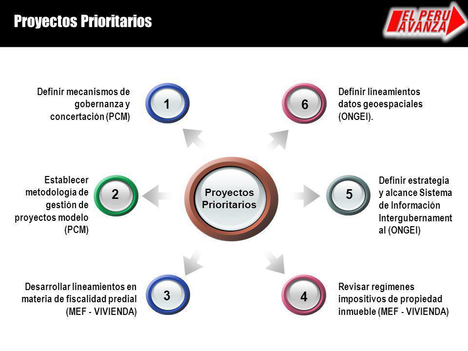 Proyectos Prioritarios Proyectos Prioritarios 5 4 2 31 6 Definir mecanismos de gobernanza y concertación (PCM) Establecer metodología de gestión de pr