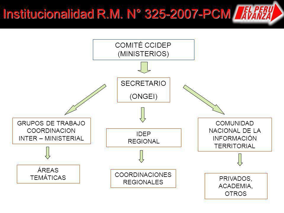 Institucionalidad R.M. N° 325-2007-PCM COMUNIDAD NACIONAL DE LA INFORMACIÓN TERRITORIAL IDEP REGIONAL SECRETARIO (ONGEI) ÁREAS TEMÁTICAS COMITÉ CCIDEP