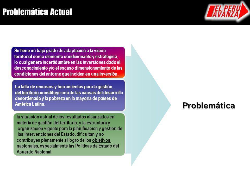 Proyectos Prioritarios Proyectos Prioritarios 5 4 2 31 6 Definir mecanismos de gobernanza y concertación (PCM) Establecer metodología de gestión de proyectos modelo (PCM) Desarrollar lineamientos en materia de fiscalidad predial (MEF - VIVIENDA) Revisar regímenes impositivos de propiedad inmueble (MEF - VIVIENDA) Definir estrategia y alcance Sistema de Información Intergubernament al (ONGEI) Definir lineamientos datos geoespaciales (ONGEI).